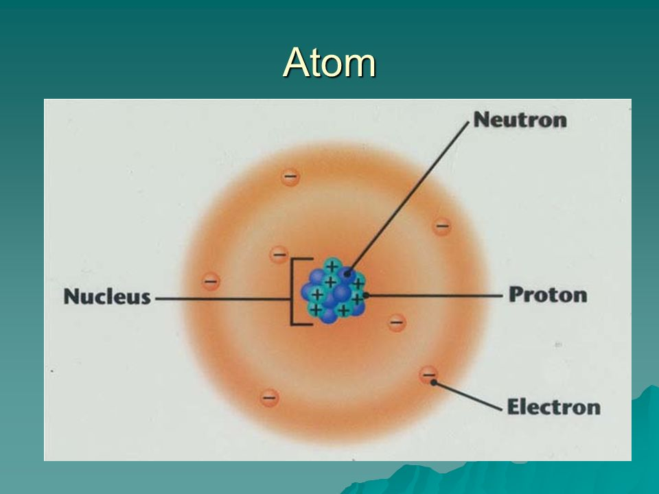 Isotopes Isotopes – atoms with same number of protons but different numbers of neutrons Isotopes – atoms with same number of protons but different numbers of neutrons –Labeled using mass number Mass number – total mass of an atom (protons + neutrons) Mass number – total mass of an atom (protons + neutrons) Expressed in atomic mass units Expressed in atomic mass units –Radioactive decay – occurs with some isotopes whose nuclei are unstable Can be used to determine the ages of fossils, rocks and minerals Can be used to determine the ages of fossils, rocks and minerals