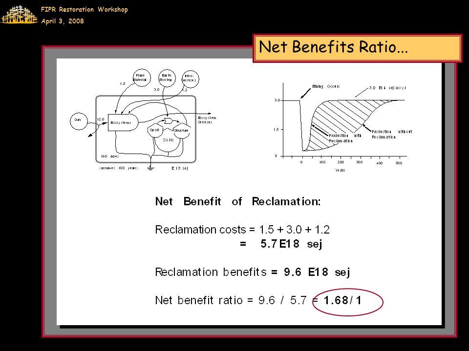 FIPR Restoration Workshop April 3, 2008 Net Benefits Ratio...