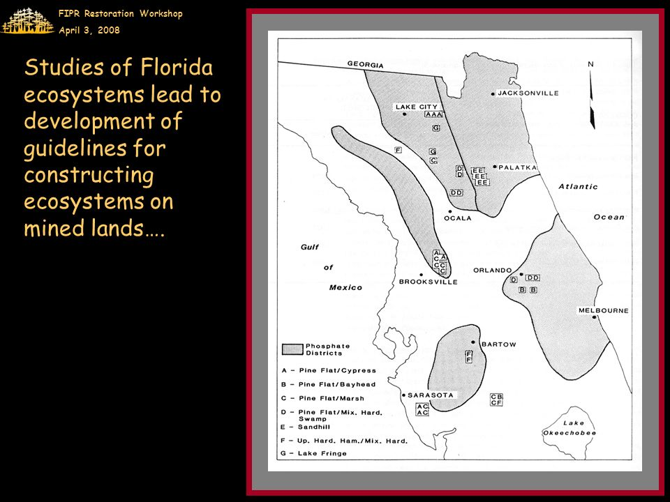 FIPR Restoration Workshop April 3, 2008 Studies of Florida ecosystems lead to development of guidelines for constructing ecosystems on mined lands….