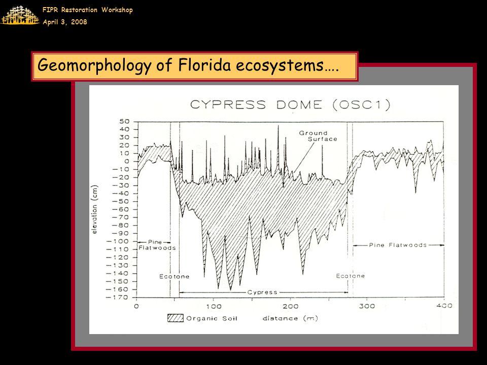 FIPR Restoration Workshop April 3, 2008 Geomorphology of Florida ecosystems….
