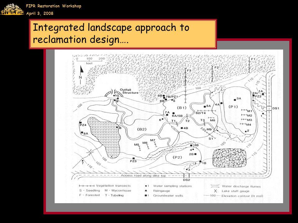 FIPR Restoration Workshop April 3, 2008 Integrated landscape approach to reclamation design….