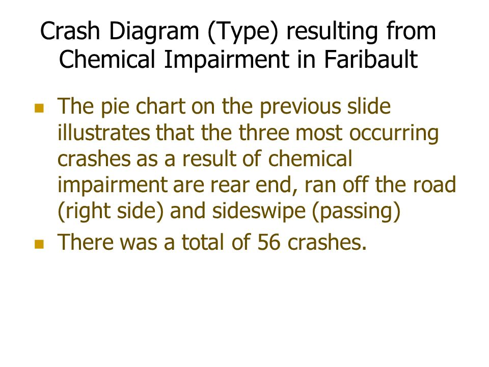 The pie chart on the previous slide illustrates that the three most occurring crashes as a result of chemical impairment are rear end, ran off the road (right side) and sideswipe (passing) There was a total of 56 crashes.
