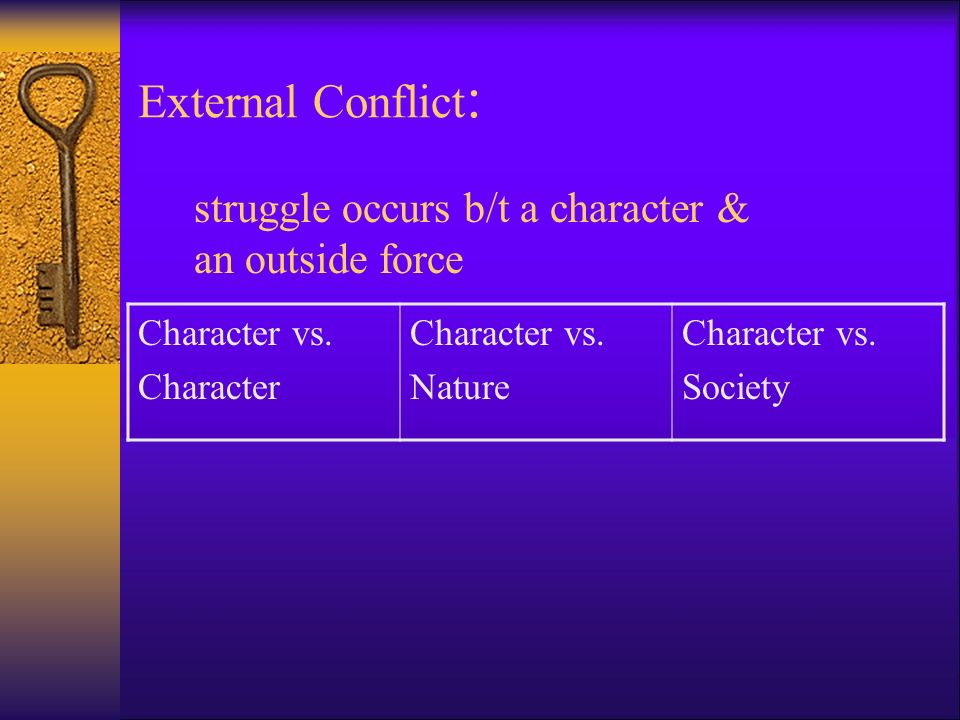 External Conflict : Character vs. Character Character vs. Nature Character vs. Society struggle occurs b/t a character & an outside force