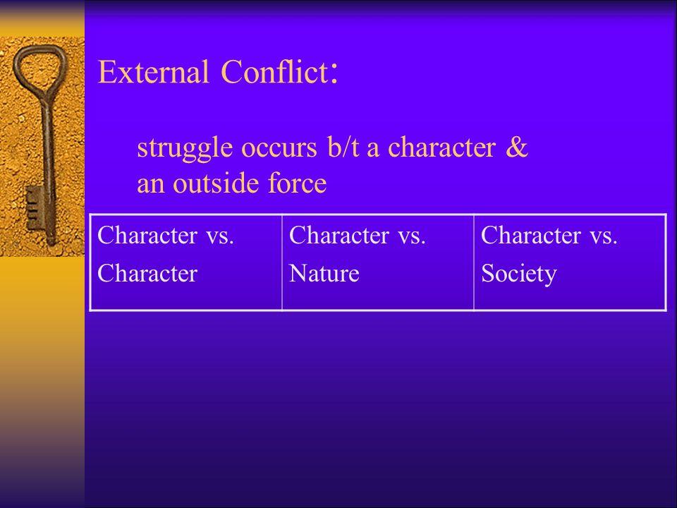 Internal conflict Character vs.
