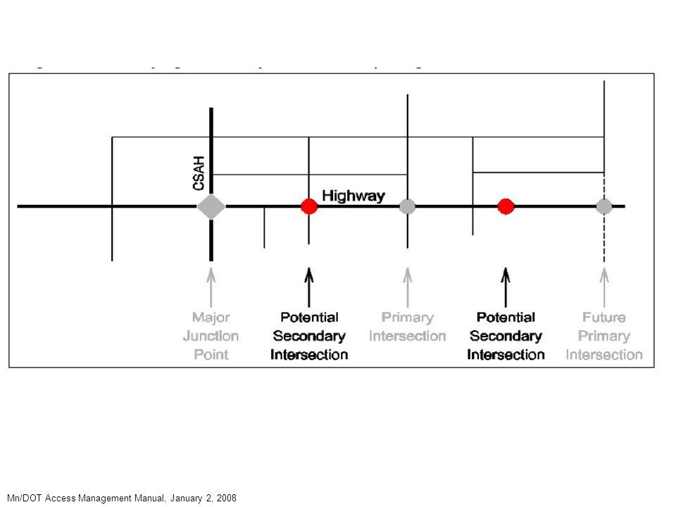 Mn/DOT Access Management Manual, January 2, 2008
