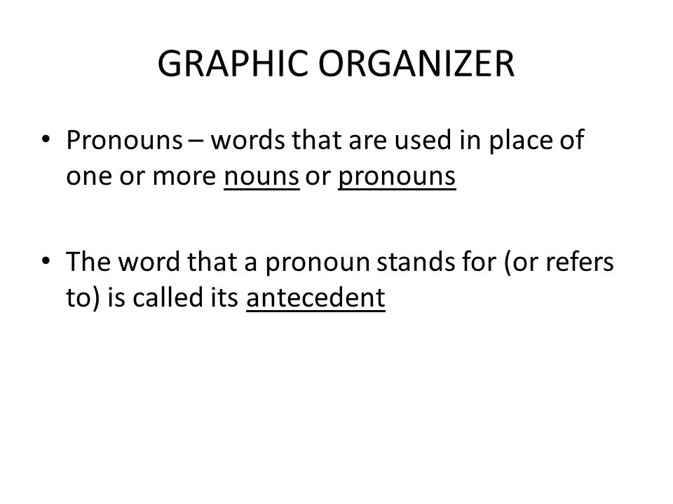 GRAPHIC ORGANIZER Pronouns – words that are used in place of one or more nouns or pronouns The word that a pronoun stands for (or refers to) is called