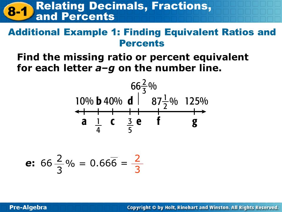 Pre-Algebra 8-1 Relating Decimals, Fractions, and Percents Find the missing ratio or percent equivalent for each letter a–g on the number line. Additi