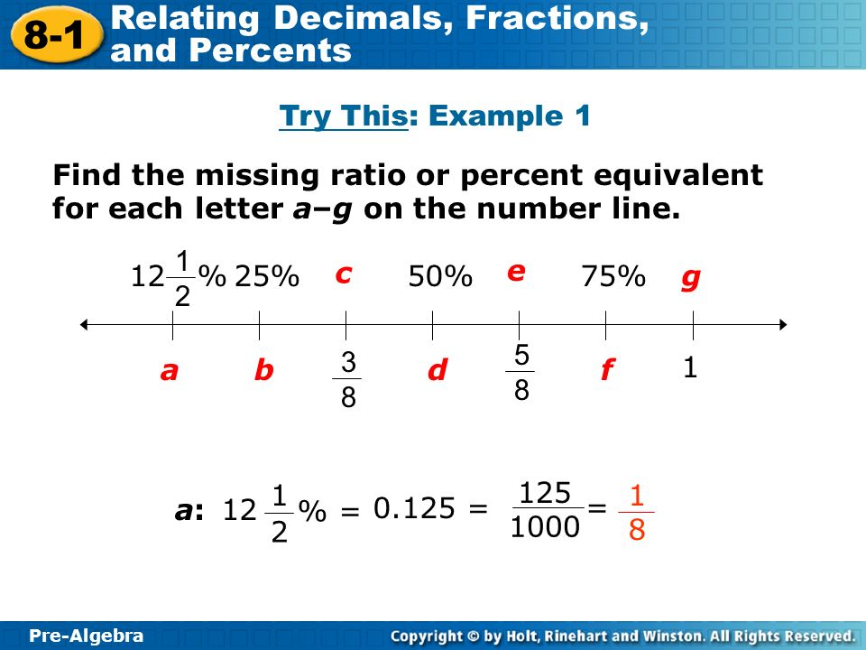Pre-Algebra 8-1 Relating Decimals, Fractions, and Percents Try This: Example 1 Find the missing ratio or percent equivalent for each letter a–g on the