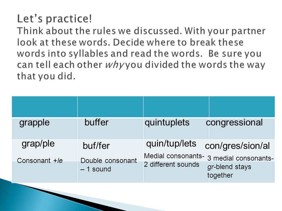 grapple buffer quintuplets congressional grap/ple buf/fer quin/tup/lets con/gres/sion/al Consonant +leDouble consonant – 1 sound Medial consonants- 2