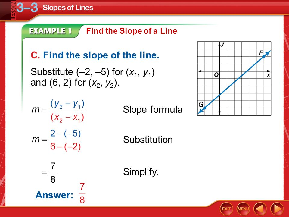 Example 1 Find the Slope of a Line C.Find the slope of the line.