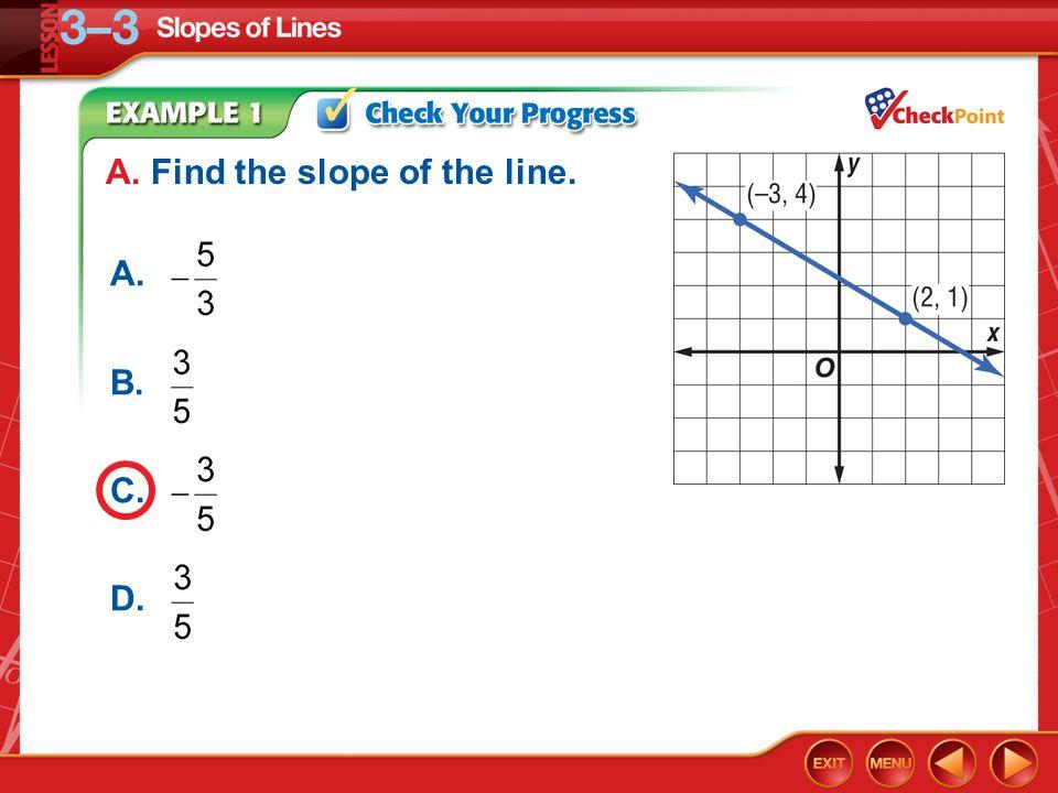 A. B. C. D. Example 1a A. Find the slope of the line.
