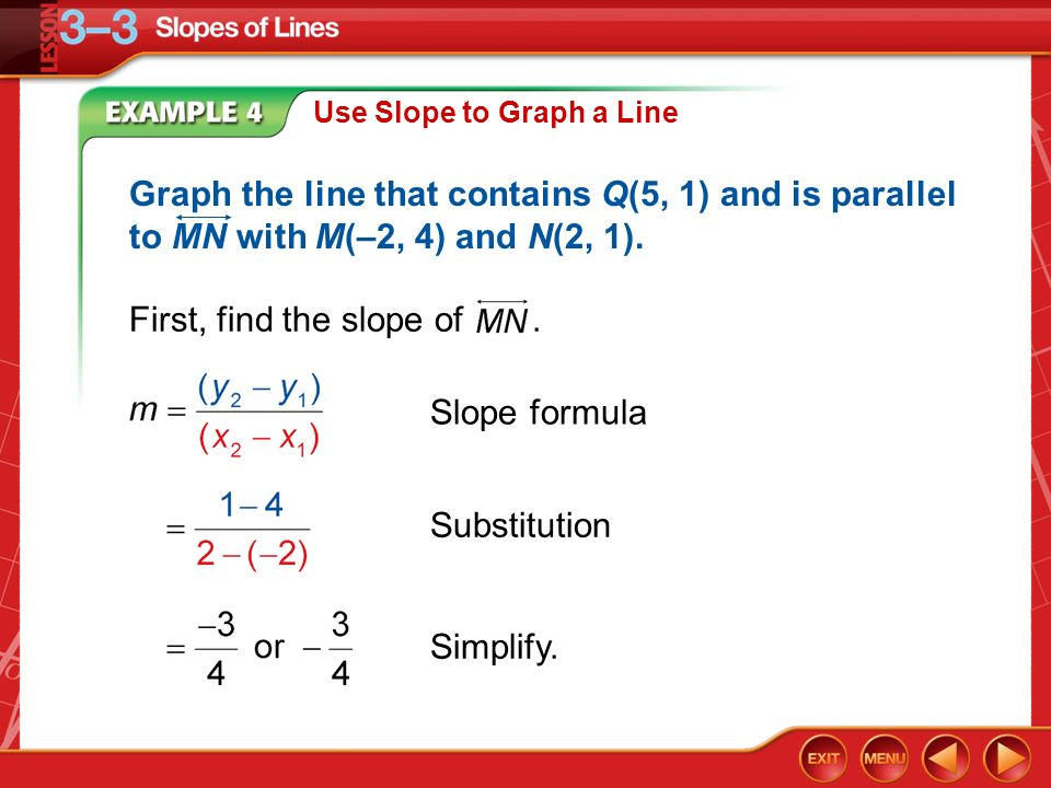 Example 4 Use Slope to Graph a Line First, find the slope of.