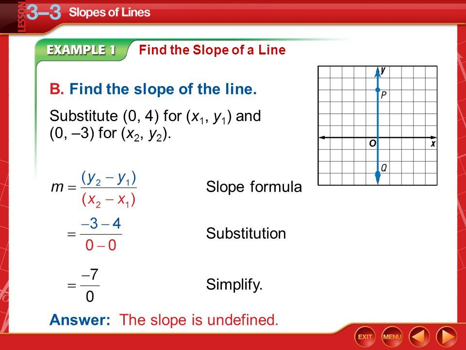 Example 1 Find the Slope of a Line B.Find the slope of the line.