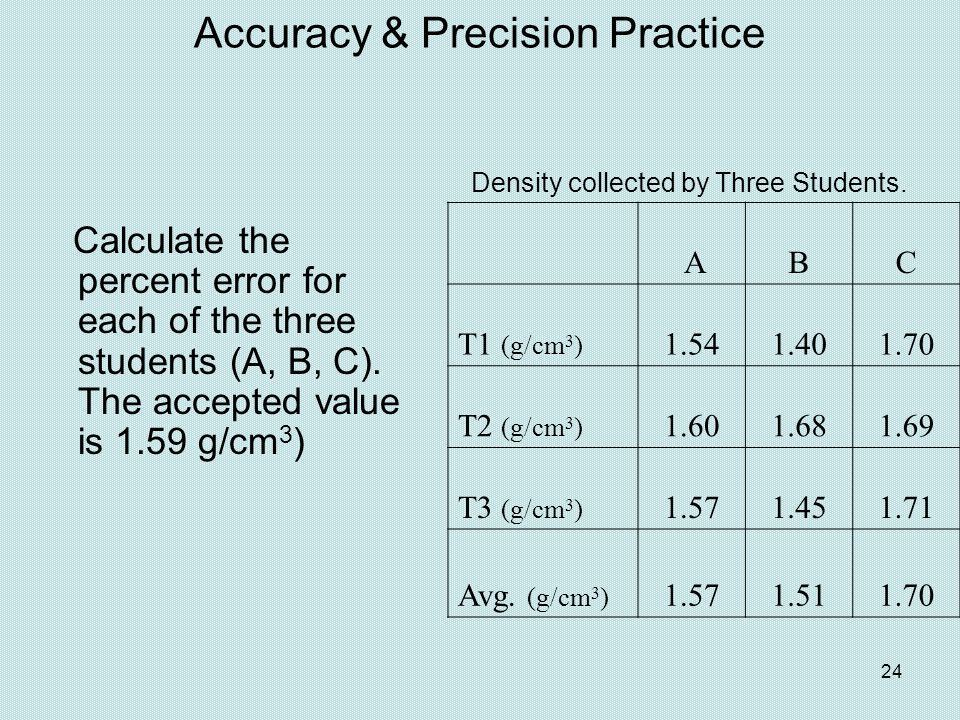 24 Accuracy & Precision Practice Density collected by Three Students. ABC T1 (g/cm 3 ) 1.541.401.70 T2 (g/cm 3 ) 1.601.681.69 T3 (g/cm 3 ) 1.571.451.7