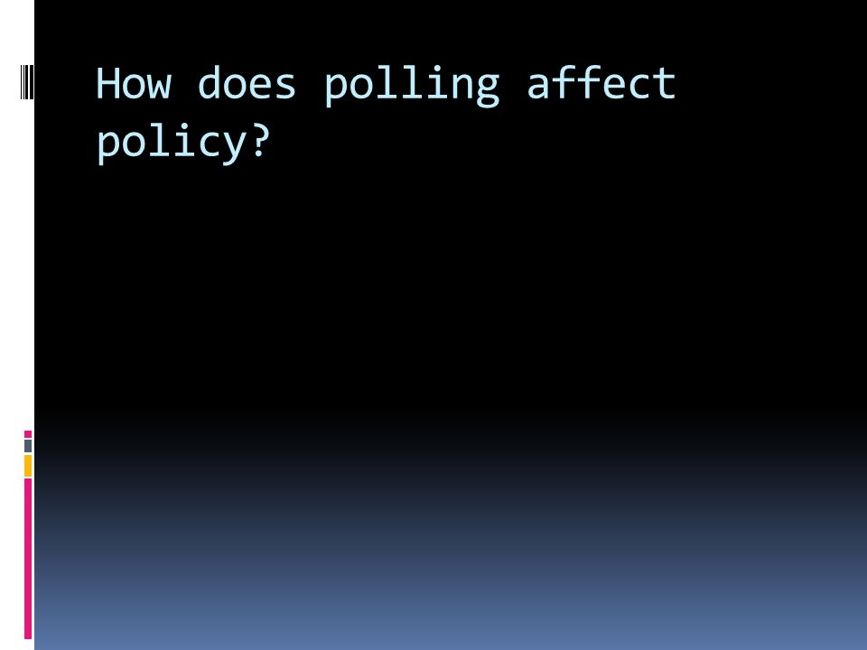 How does polling affect policy