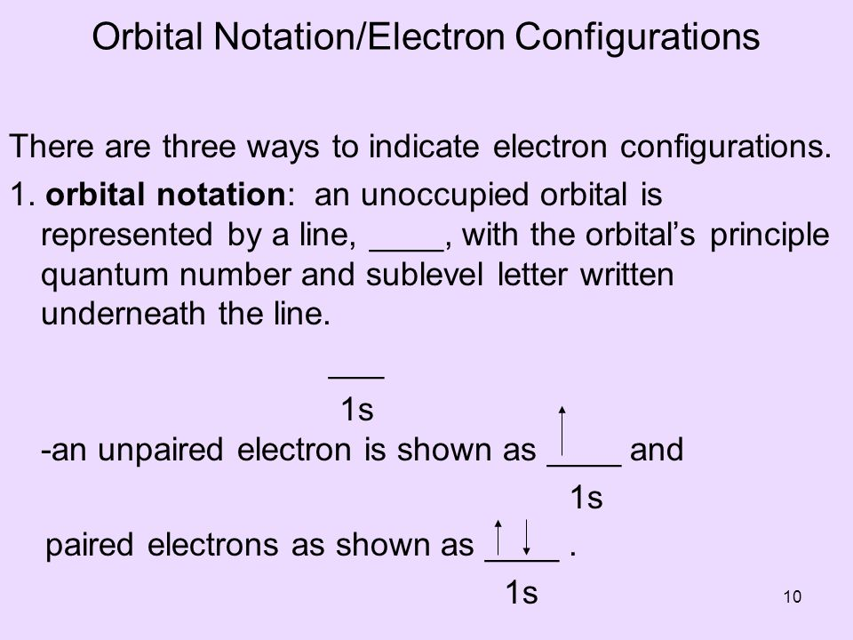 Orbital Notation/Electron Configurations There are three ways to indicate electron configurations. 1. orbital notation: an unoccupied orbital is repre