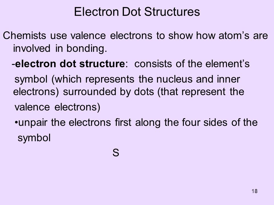 Electron Dot Structures Chemists use valence electrons to show how atoms are involved in bonding. -electron dot structure: consists of the elements sy