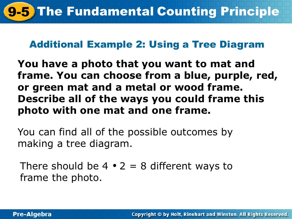 Pre-Algebra 9-5 The Fundamental Counting Principle Additional Example 2: Using a Tree Diagram You have a photo that you want to mat and frame. You can