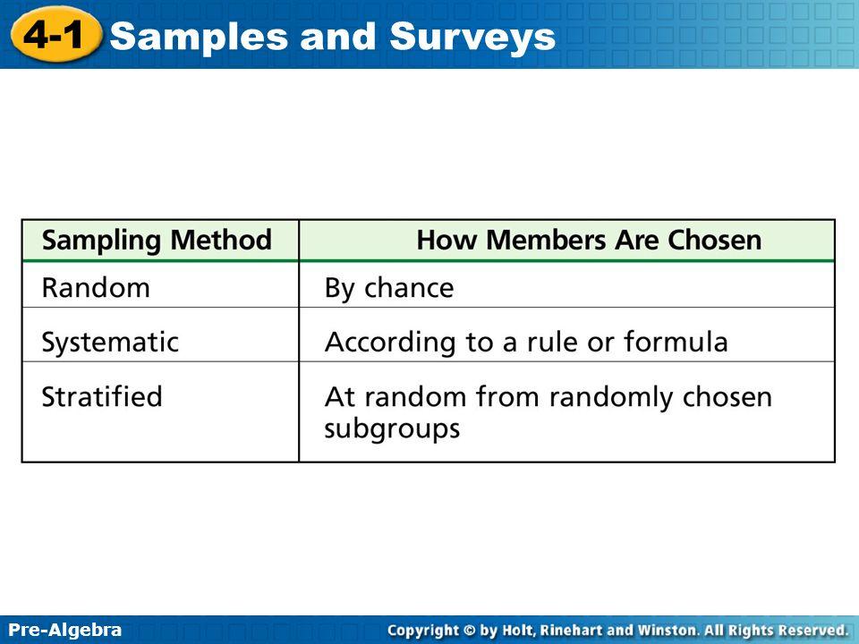 Pre-Algebra 4-1 Samples and Surveys