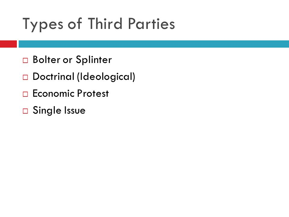 Types of Third Parties Bolter or Splinter Doctrinal (Ideological) Economic Protest Single Issue