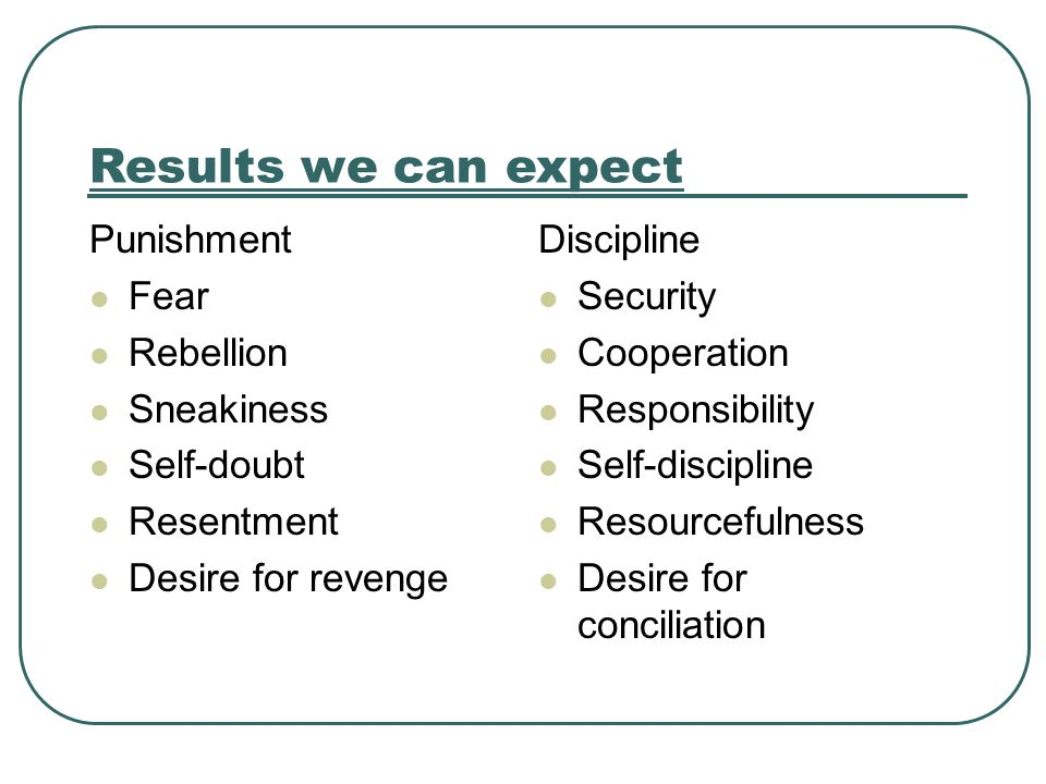 Results we can expect Punishment Fear Rebellion Sneakiness Self-doubt Resentment Desire for revenge Discipline Security Cooperation Responsibility Self-discipline Resourcefulness Desire for conciliation
