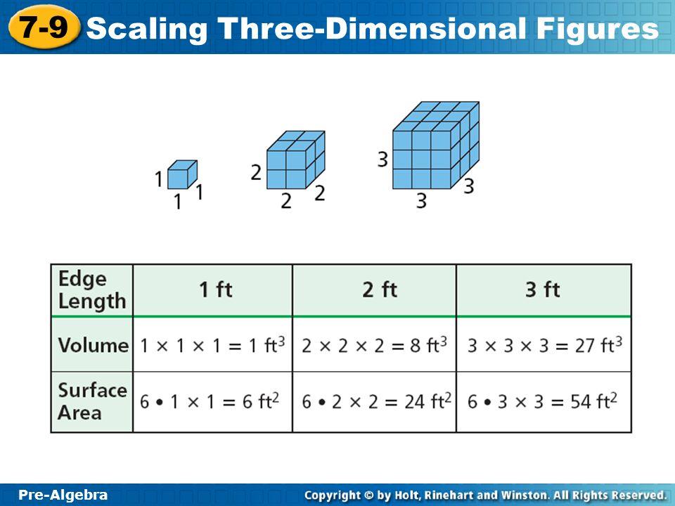 Pre-Algebra 7-9 Scaling Three-Dimensional Figures