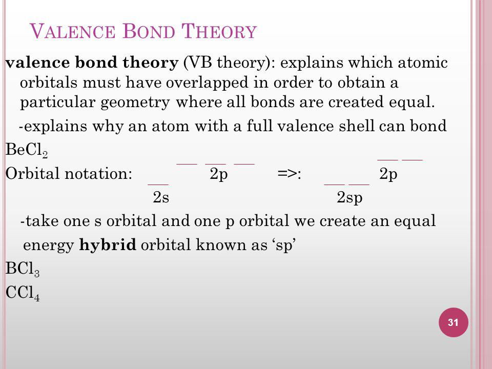V ALENCE B OND T HEORY valence bond theory (VB theory): explains which atomic orbitals must have overlapped in order to obtain a particular geometry where all bonds are created equal.