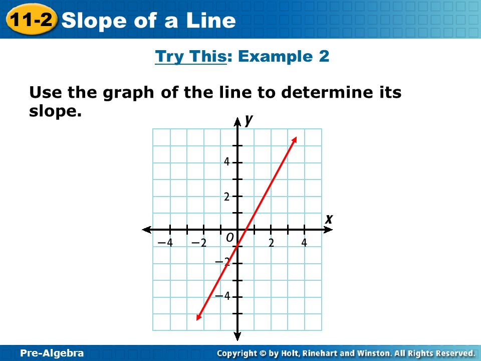 Pre-Algebra 11-2 Slope of a Line Use the graph of the line to determine its slope. Try This: Example 2