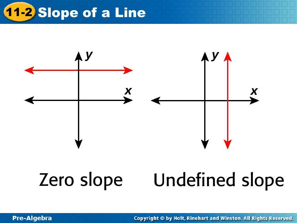 Pre-Algebra 11-2 Slope of a Line