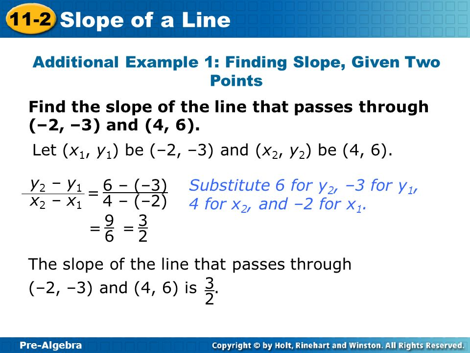 Pre-Algebra 11-2 Slope of a Line Find the slope of the line that passes through (–2, –3) and (4, 6). Additional Example 1: Finding Slope, Given Two Po