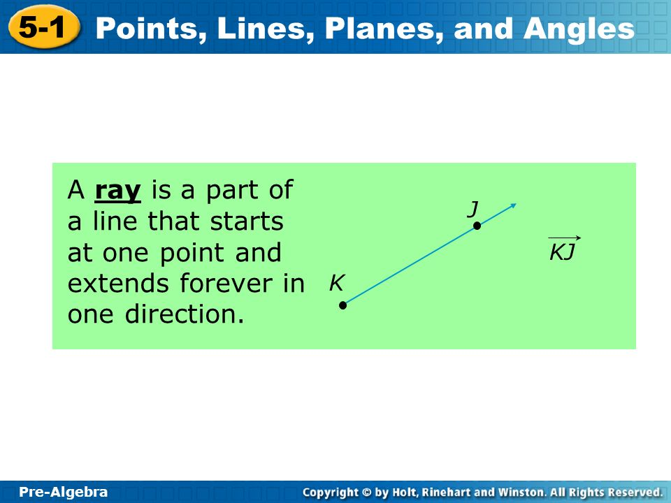 Pre-Algebra 5-1 Points, Lines, Planes, and Angles K J A ray is a part of a line that starts at one point and extends forever in one direction.
