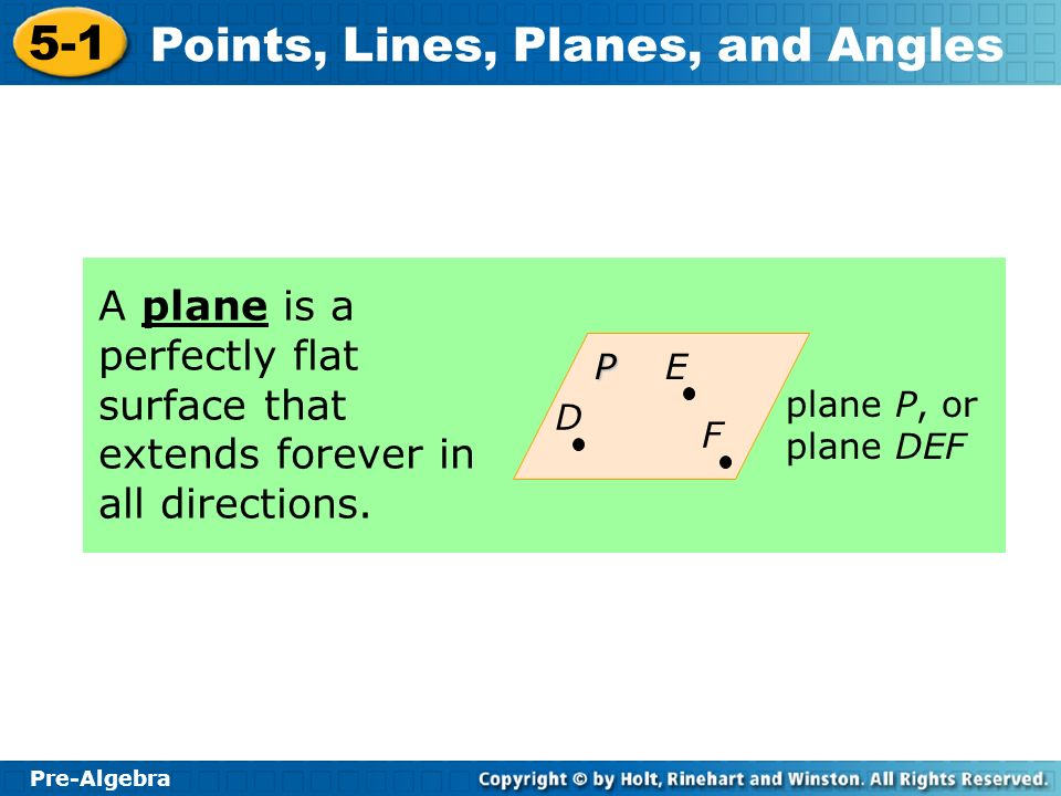 Pre-Algebra 5-1 Points, Lines, Planes, and Angles A plane is a perfectly flat surface that extends forever in all directions.