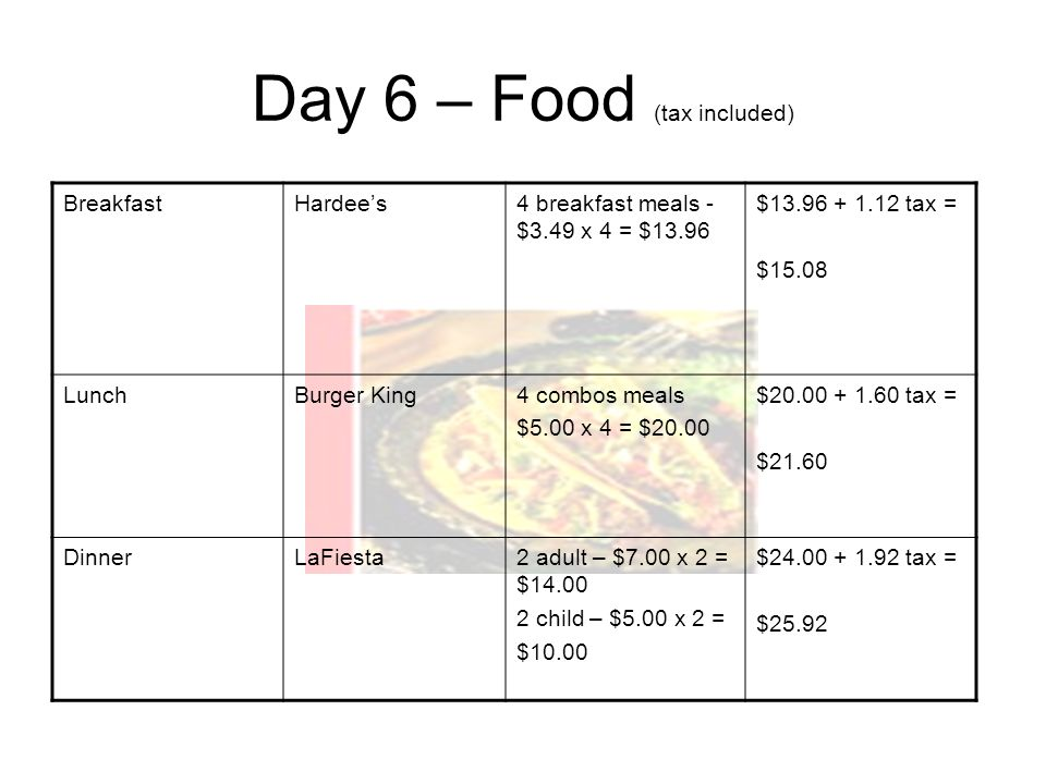Day 6 – Food (tax included) BreakfastHardees4 breakfast meals - $3.49 x 4 = $13.96 $13.96 + 1.12 tax = $15.08 LunchBurger King4 combos meals $5.00 x 4