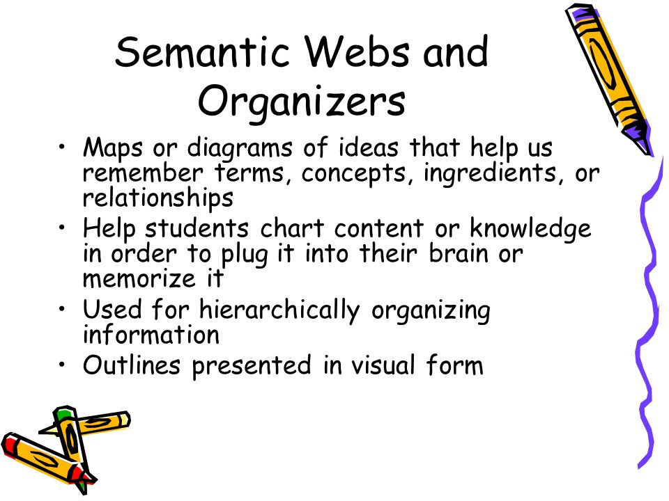 Semantic Webs and Organizers Maps or diagrams of ideas that help us remember terms, concepts, ingredients, or relationships Help students chart conten