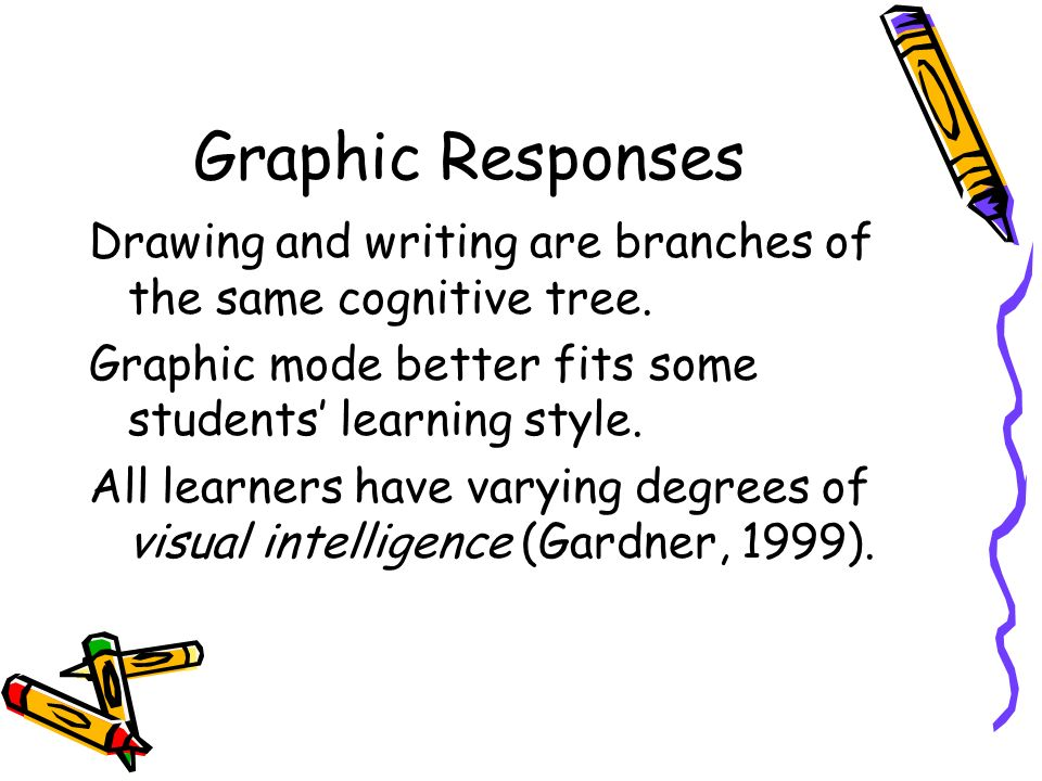 Graphic Responses Drawing and writing are branches of the same cognitive tree. Graphic mode better fits some students learning style. All learners hav