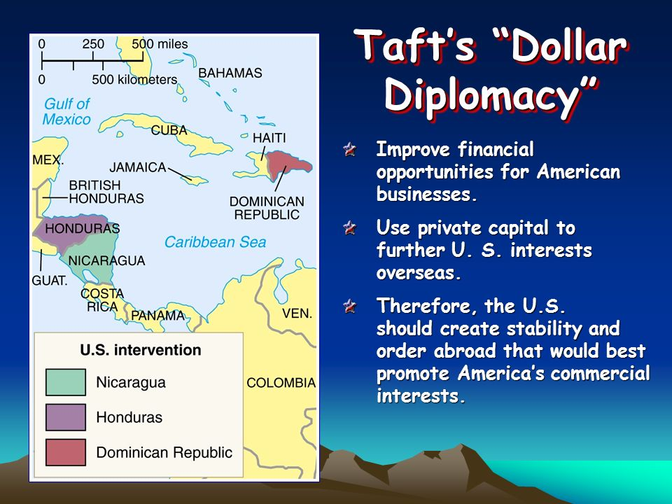 Tafts Dollar Diplomacy Improve financial opportunities for American businesses.