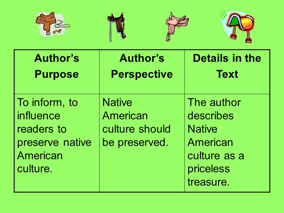 Authors Purpose Authors Perspective Details in the Text To inform, to influence readers to preserve native American culture.