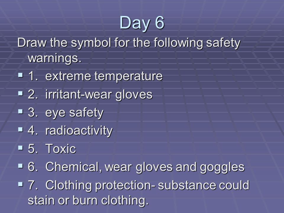 Day 6 Draw the symbol for the following safety warnings.