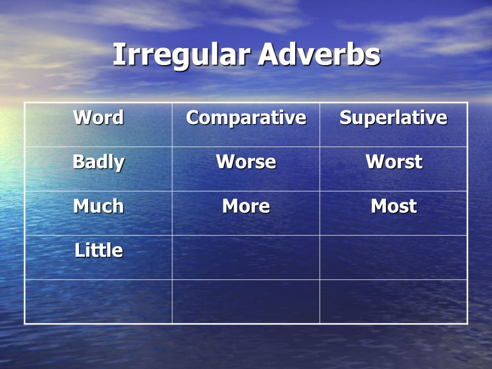 WordComparativeSuperlative BadlyWorseWorst MuchMoreMost Little