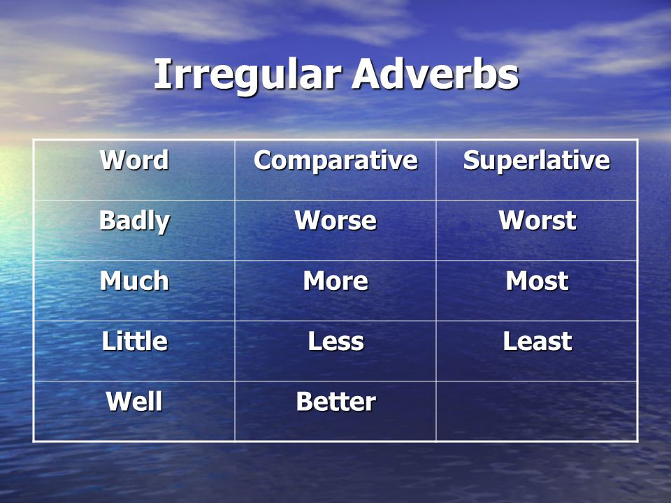 WordComparativeSuperlative BadlyWorseWorst MuchMoreMost LittleLessLeast WellBetter