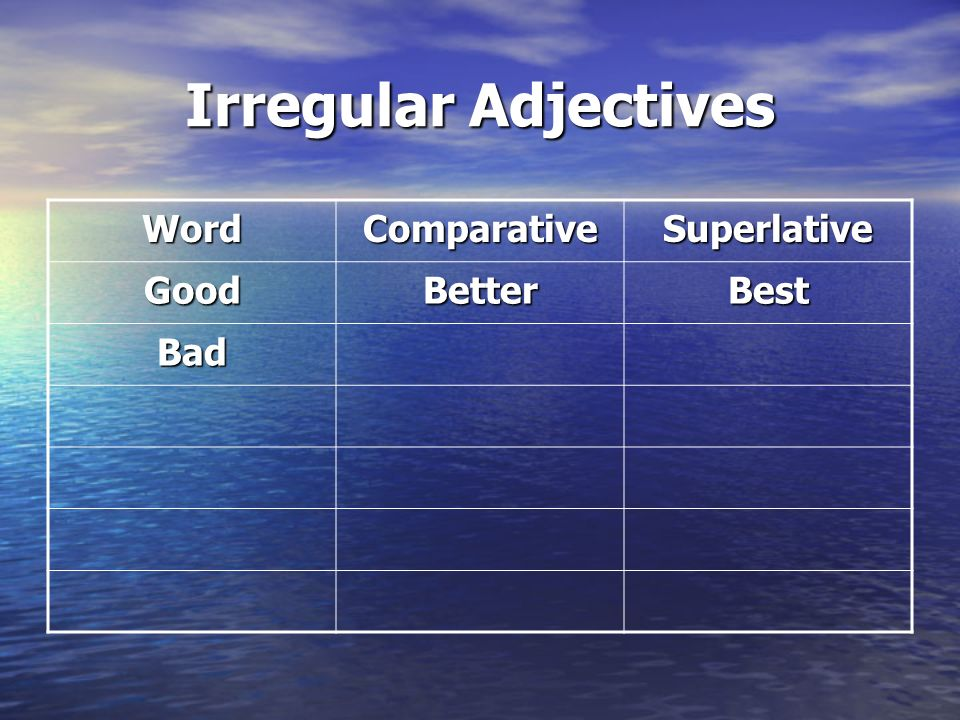 WordComparativeSuperlative GoodBetterBest Bad