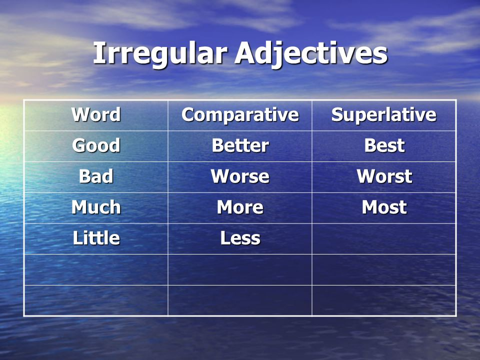 WordComparativeSuperlative GoodBetterBest BadWorseWorst MuchMoreMost LittleLess