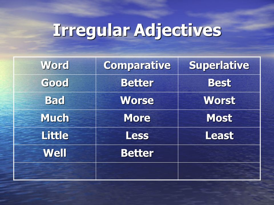WordComparativeSuperlative GoodBetterBest BadWorseWorst MuchMoreMost LittleLessLeast WellBetter