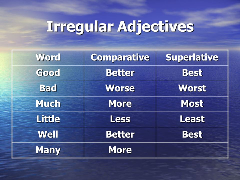 WordComparativeSuperlative GoodBetterBest BadWorseWorst MuchMoreMost LittleLessLeast WellBetterBest ManyMore