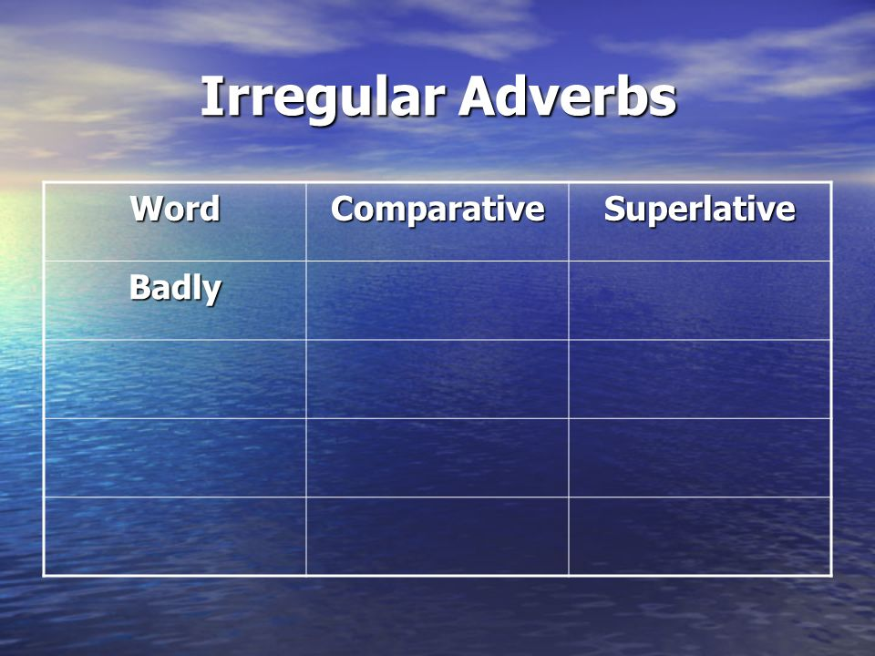Irregular Adverbs WordComparativeSuperlative Badly