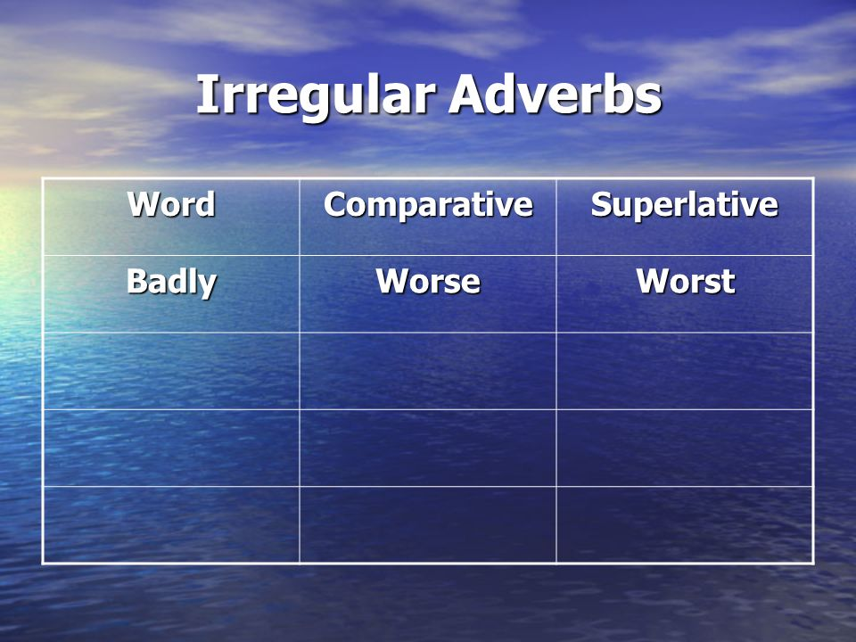 WordComparativeSuperlative BadlyWorseWorst