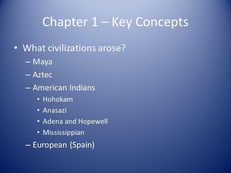 Chapter 1 – Key Concepts What civilizations arose? – Maya – Aztec – American Indians Hohokam Anasazi Adena and Hopewell Mississippian – European (Spai