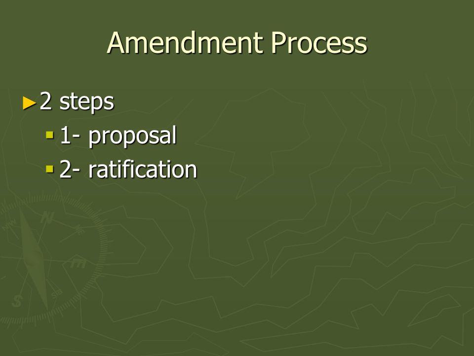 Amendment Process 2 steps 2 steps 1- proposal 1- proposal 2- ratification 2- ratification