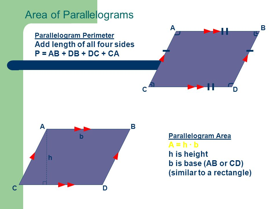 Area of Parallelograms AB CD h Parallelogram Perimeter Add length of all four sides P = AB + DB + DC + CA Parallelogram Area A = h · b h is height b is base (AB or CD) (similar to a rectangle) AB CD b