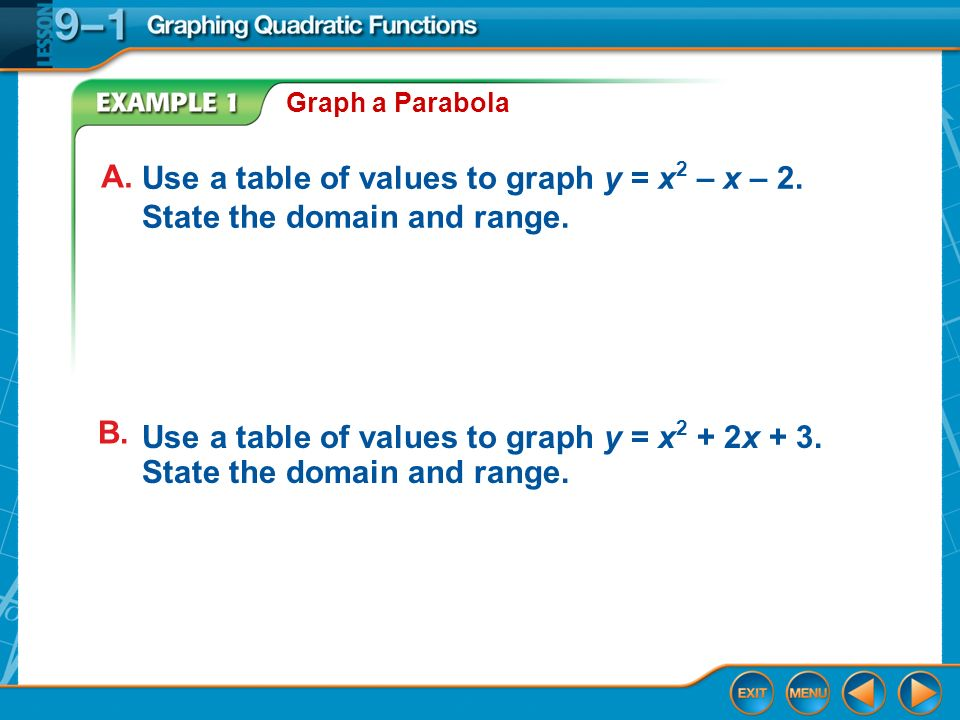 Example 2 Identify Characteristics from Graphs A.